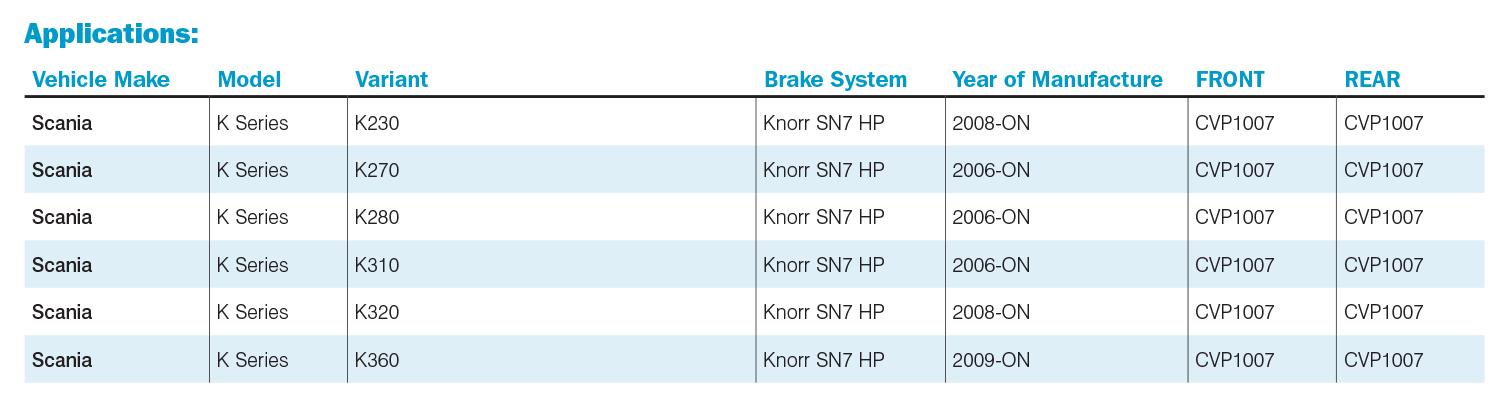 bendix-brake-pads-commercial-vehicle-new-release-bulletin-CVP1007-image-2-v2.png#asset:364353