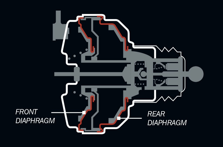 How Does a Dual Diaphragm Booster work?