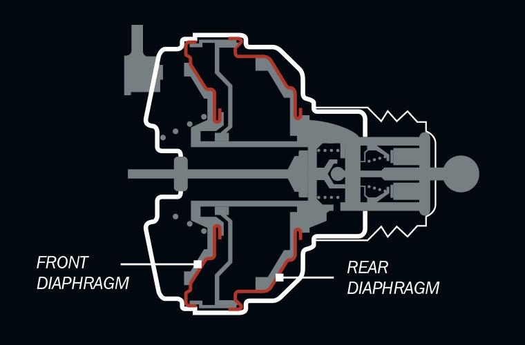 双隔膜助推器如何工作?