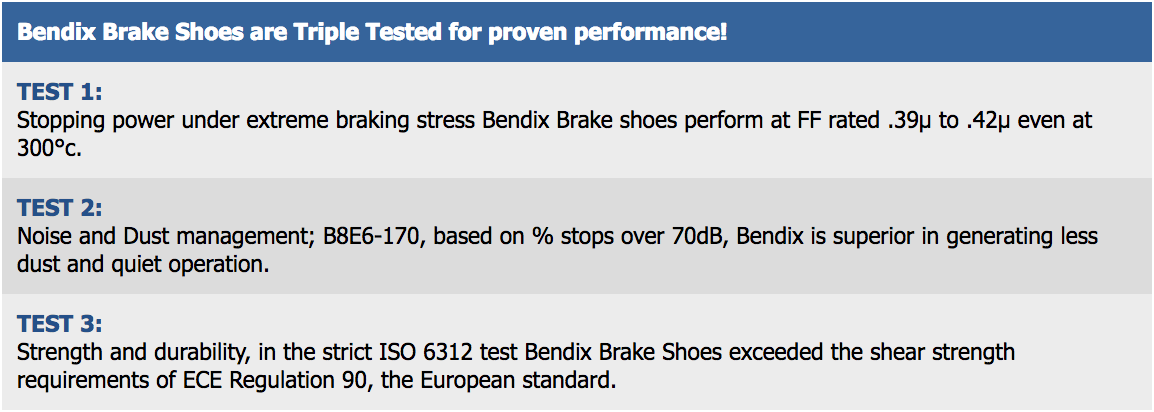 breake-shoes-triple-tested.png#asset:362201